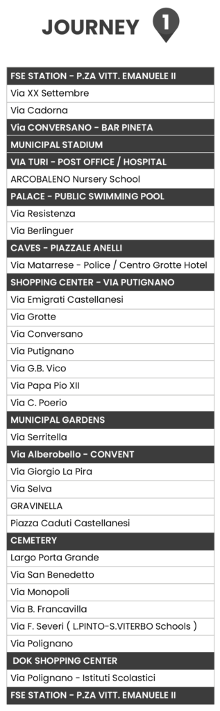 itinerary 1, apulia in italy 1
