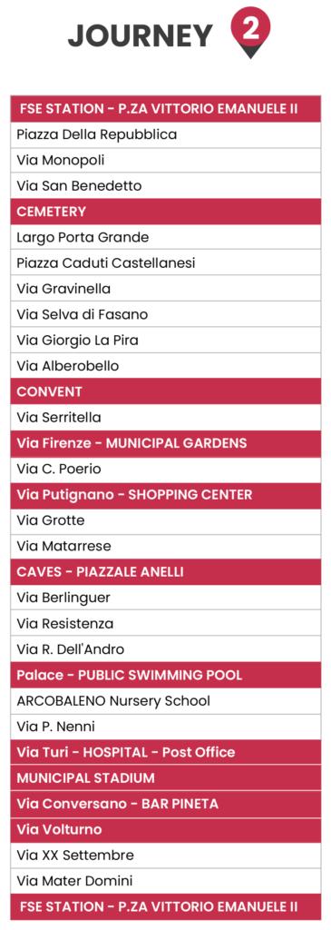 itinerary 2, holidays to apulia 1