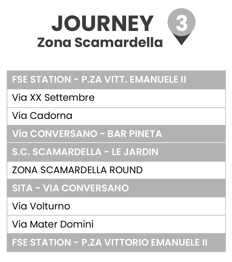 itinerary 3, holidays in puglia italy 1